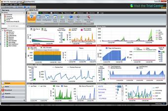 SQL Diagnostic Manager