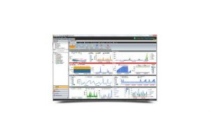 SQL Diagnostic Manager Peru Ecuador IDERA