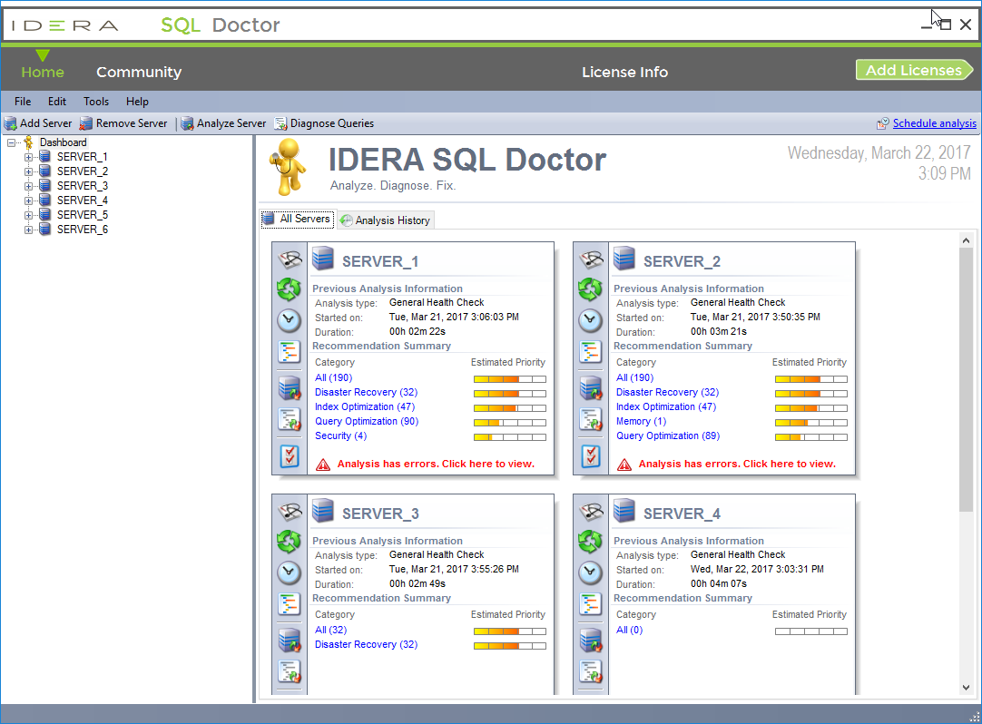 SQL Doctor Peru Ecuador IDERA R2 DATA TECHNOLOGY