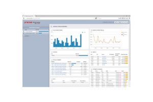 Precise Workload Analysis for SAP HANA Peru Ecuador IDERA