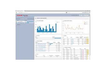 Precise Workload Analysis for SAP HANA Peru Ecuador IDERA